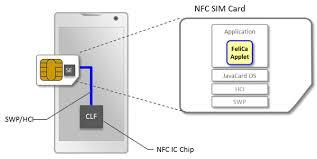 Cara Merubah HP non NFC menjadi memiliki Fitur NFC 5 (1)