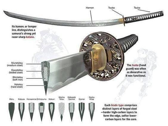 Step by Step Pembuatan Pedang Katana Asli Jepang 5 (2)