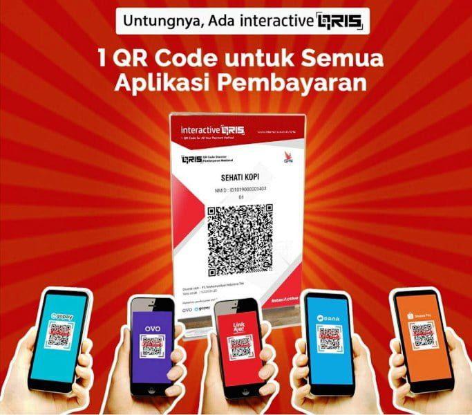 QR Code Indonesian Standard (QRIS)
